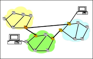 Diagram of networked computers.