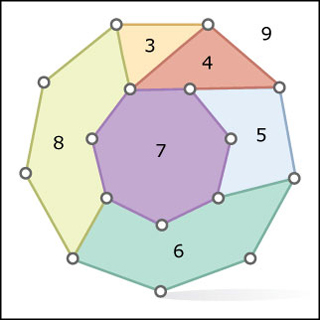 A spiral graph of embedded polygons from 3-sided to 9-sided.