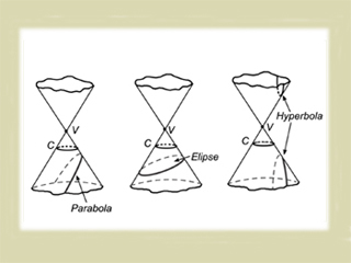 Conic sections for gravitational orbits.